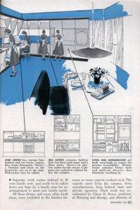 Det nye køkken -i halvtredserne